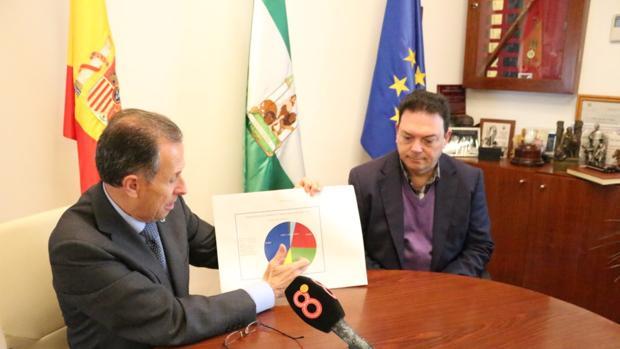 El alcalde muestra las partidas del Presupuesto.