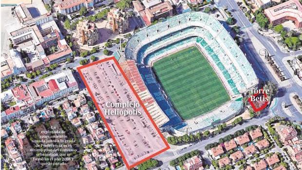 Vista aérea del estadio Benito Villamarín con la explanada de aparcamientos junto a la grada de Preferencia