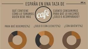 Lo que esconde cada taza de café