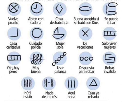 Guía de algunos signos utilizados