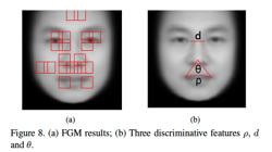 El experimento ha identificado tres rasgos faciales que distinguen a los criminales: el espacio entre ojos, el ángulo del bigote y la curvatura del labio superior