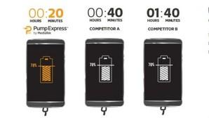 Diseñan el sistema de carga rápida más veloz para móviles
