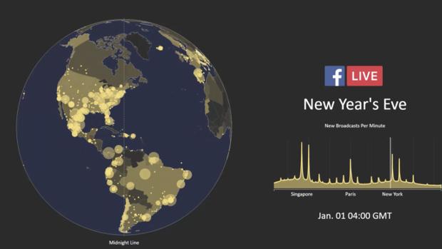 La plataforma ha creado un vídeo en el que se puede observar cómo cambio la actividad a medida que iba llegando el nuevo año en cada parte de la Tierra
