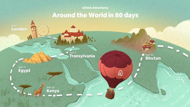 Cómo dar la vuelta al mundo en 80 días por 5.000 dólares